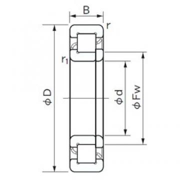 75 mm x 190 mm x 45 mm  NACHI NUP 415 cylindrical roller bearings
